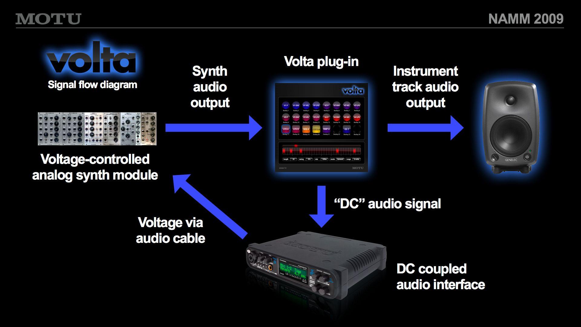 volta-signal-path.jpg